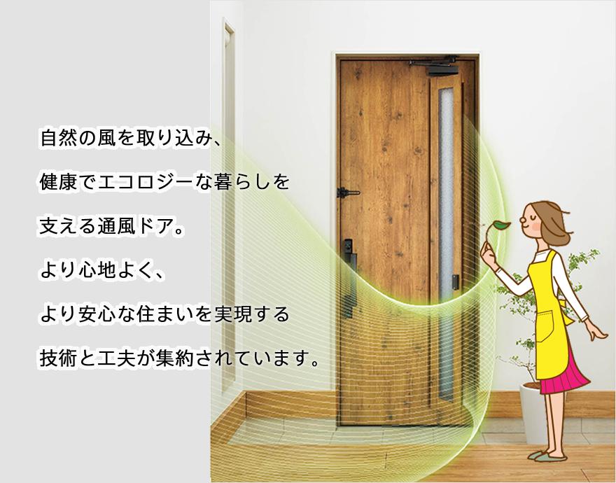 通風ドア YKKAP